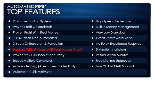 Forex point & figure trading formula system 4