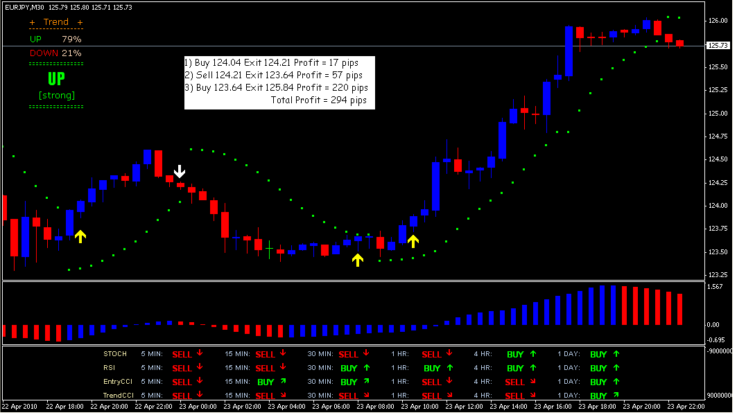 Download ready-made templates for MT4 | FXSSI - Forex Sentiment Board