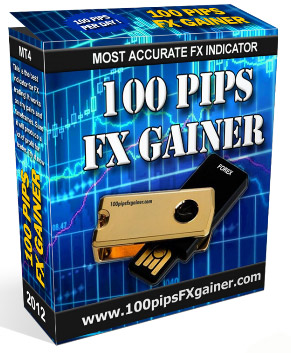 100 pips forex gainer indicator free download