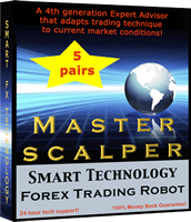 Forex smart scalper review