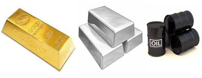 Gold silver trading indicators