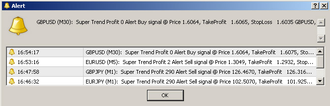 Forex email price alerts