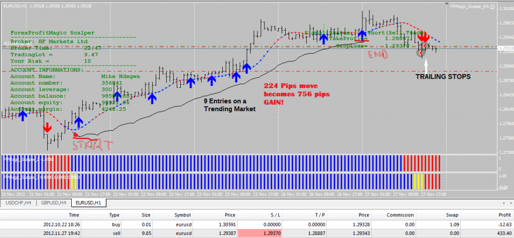 Forex income engine trade alert software free download