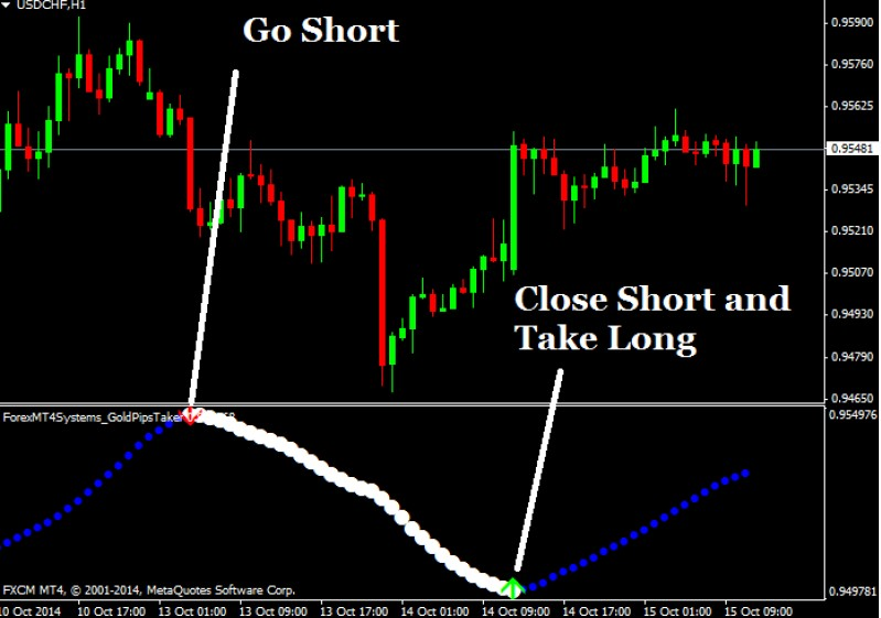 Forex gold trader 4.0 download