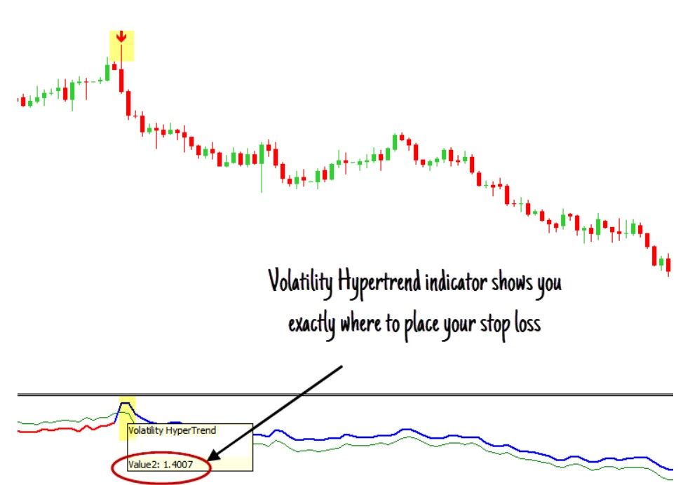 No-hype options trading pdf download