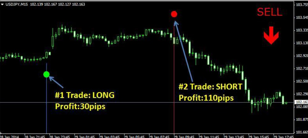 Binary options blue magic software