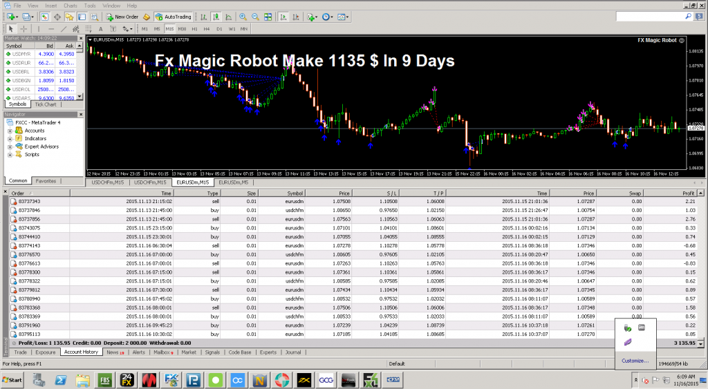 Fx Magic Robot