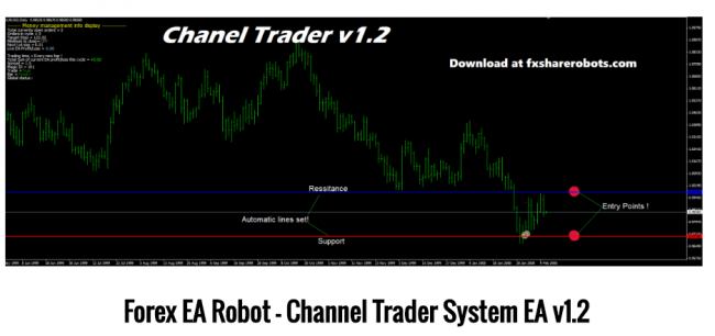 Forex channel trading pdf