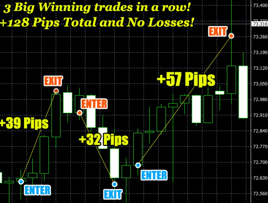 Forex pips optimizer free download