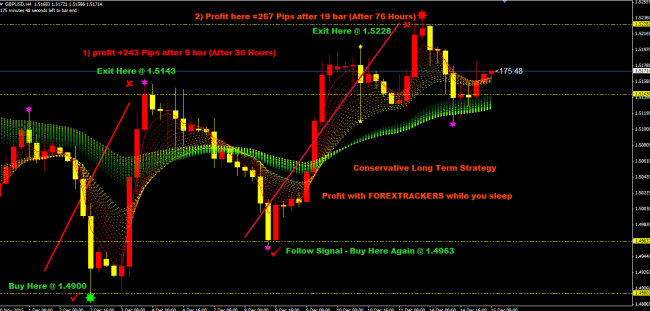 Forex method 311