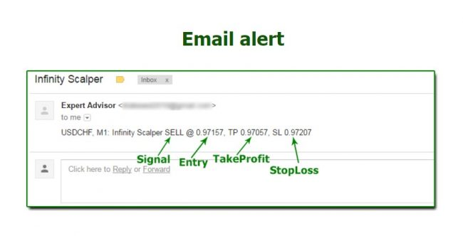Forex signals email alerts