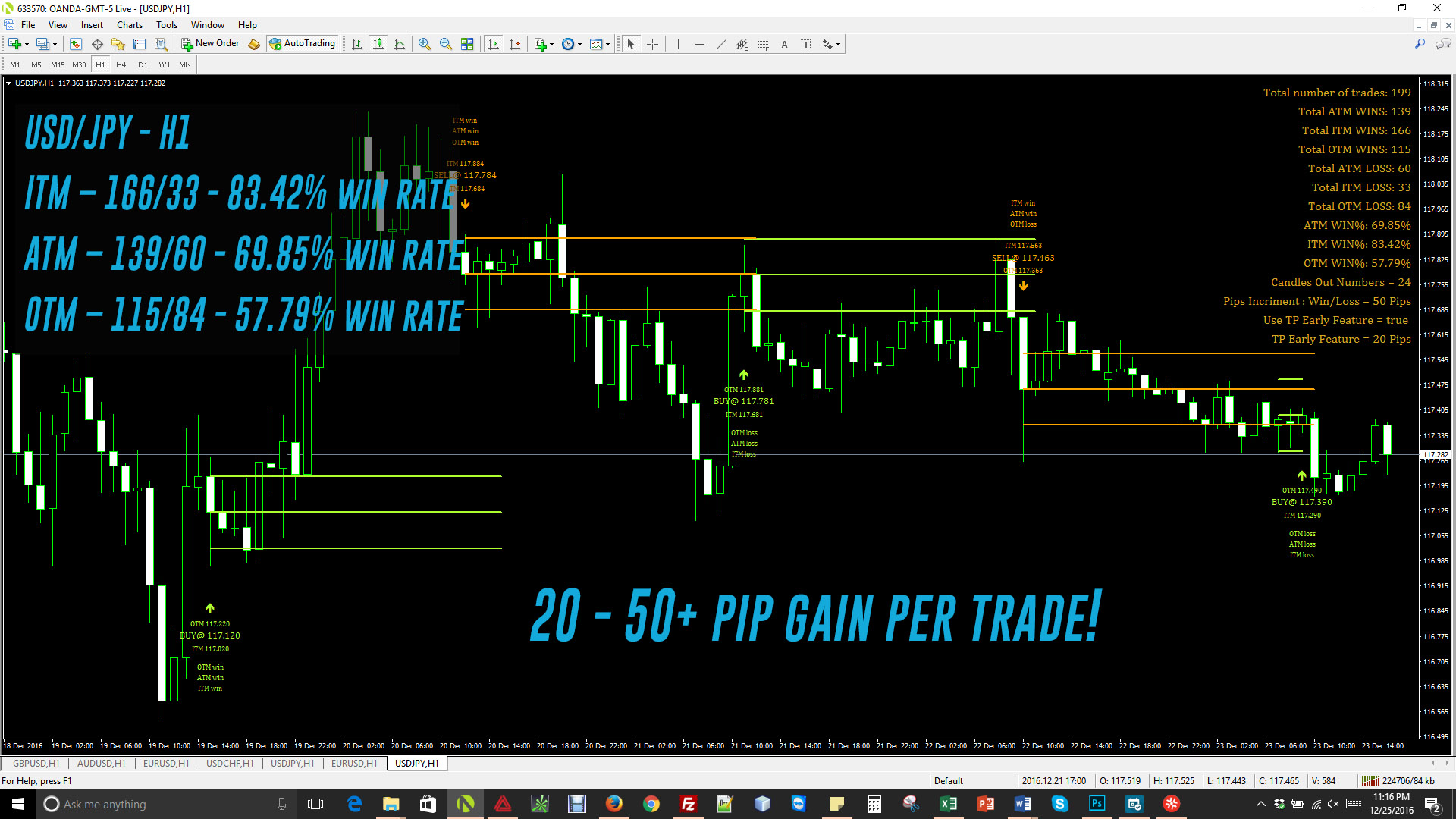 The Big MACD Software – Forex-Shop