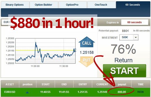 Binary option trading guide pdf