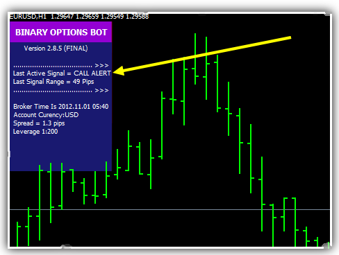 What is forex and binary trading