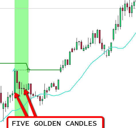 Candlestick strategies forex youtube videos